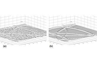 Wave propagation in a plate: (a) conventional finite elements; (b) spectral finite elements with Chebychev polynomials